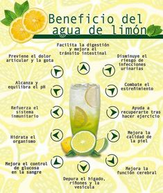 Detox Drinks, Healthy Drinks, Lemon Drink, Detox Plan, Natural Health Remedies, For Your Health, Pcos, Food Preparation, Healthy Habits