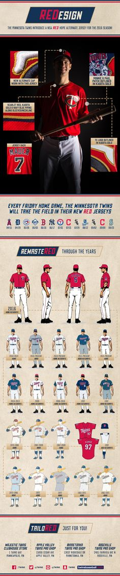 The new gold-trimmed 2016 red Throwback Minnesota Twins jersey