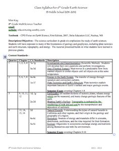 Syllabus Template  Hs English Based  Syllabus Template English
