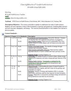 sample syllabus template