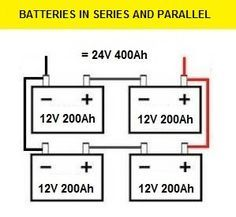 Connecting Batteries In Series Parallel In 2020 Solar Panel Battery Electronic Circuit Projects Solar Power