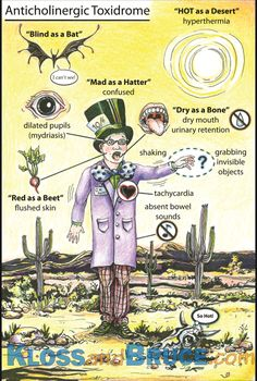 Anticholinergic Toxidrome Anticholinergics are used to treat asthma, incontinence, gastrointestinal cramps, and muscular spasms.