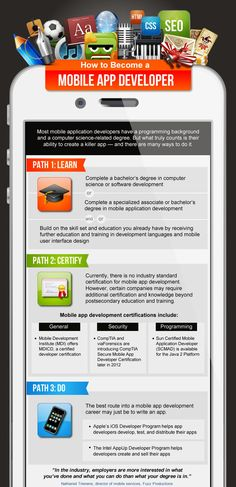 30 Cheatsheets and Infographics for Mobile App Developers Recommended