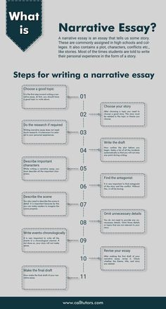 Are you assigned to write a narrative essay in your college or high school? Remember, it is a good opportunity to improve your storytelling skills. For most students writing a narrative essay is so much fun. #calltutors #Essayhelp #EssaywritingService #EassyWritting #OnlineEssayHelp #customessayhelp #Collegeessay #Universityessayhelp