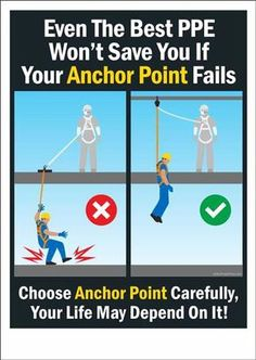 Construction Safety Posters – Safety Poster Shop – Page 2 Safety Talk, Fire Safety Tips, Safety Quotes, Safety Slogans, Health And Safety Poster, Safety Posters, Osha Safety Training, Safety Pictures, Workplace Safety Tips