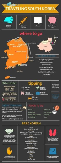 Travel infographic  SouthKorea Travel Cheat Sheet; Sign up at www.wandershare.com for high-res image