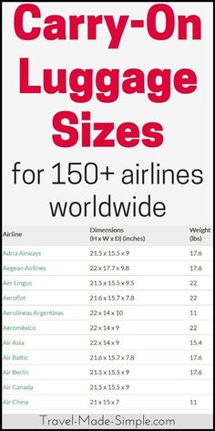 This carry-on luggage size chart provides sizes allowed by more than 150 airlines worldwide plus allowances and restrictions such as number of items and weight allowed. The chart lets you switch between imperial and metric measurements. packing tips pac Carry On Luggage Rules, Cabin Luggage, Carry On Packing, Packing Tips For Travel, Travel Advice, Travel Essentials, Travel Hacks, Luggage Packing, Packing Hacks