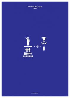 Posters Depicting Every World Cup Outcome