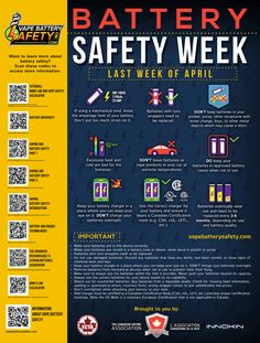 Safety Week, Vape Shop, Coding, Infographics, Infographic, Info Graphics, Programming, Visual Schedules