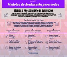 Modelos de Evaluación para todos Twitter, Ideas, Templates, Inclusive Education, Special Education, Thoughts