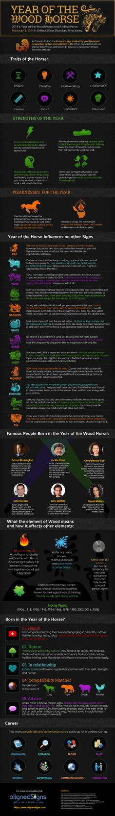 112 Best Chinese Zodiac Images On Pinterest Chinese Astrology
