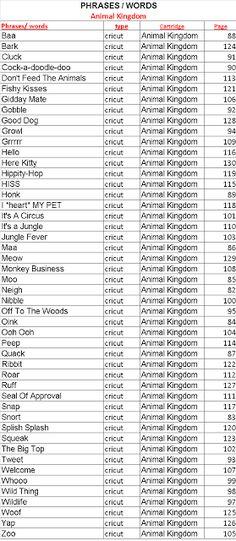 Cricut cartridge list of content - Animal Kingdom