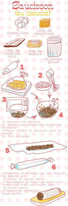 This is another recipe that students could use to learn how to read French. It provides pictures to help with comprehension. Partys, French Food, Cooking With Kids, Food Illustrations, High Tea, Food Art, Love Food, Sweet Recipes, Biscuits