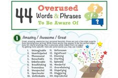 Are overly common phrases hurting your writing? In this infographic we are taking a look at 10 commonly used English phrases and their best synonyms. English Writing Practice, English Vocabulary, Writing Topics, Essay Writing, Writing Resources, Poetry Competitions, Essay Competition, School Essay, College Essay