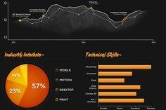 More than meets the eye:  Inlcudes list of Infographic generating webtools:    ChartsBin  Tableau Public  Vizualize.Me  Piktochart  Visual.Ly  Infogr.Am  Venngage  Icharts  Timeline JS  StatSilk  Tagxedo  Wordle