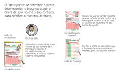 Curso: Capítulo 4 - Aplicação das provas, Tópico: Tópico 11 Bullet Journal, Map, Notebook, Activities, Location Map, Peta, Maps