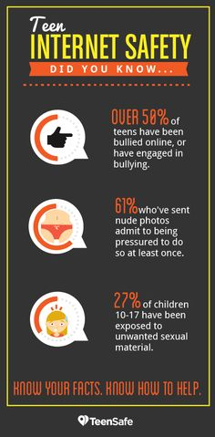 Did you know that over 50% of teens have been bullied online?