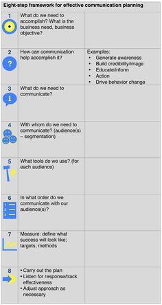 Sample communication plan | Melcrum | Smarter Internal ...