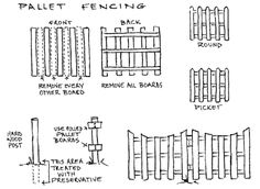 Instructions for building a recycled wood pallet fence.  I'm going to do this as a protective barrier for my garden and chicken coop.