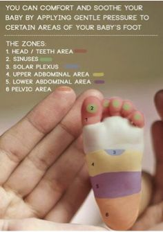 Our foot is divided into different zones, when we apply pressure on them or give Reiki healing, we are able to soothe ourselves from all kinds of discomforts. This method is used usually for new born babies as they are so tiny and as we play with their foot it helps us in bonding with …