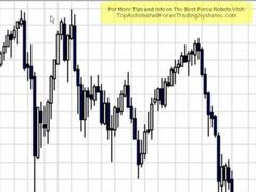 FREE Forex Trading Tips  Pivot Point &  Price Action Strategies