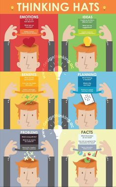 doodle education limited - school posters & free graphic design for educators worldwide. Six Thinking Hats, Thinking Skills, Critical Thinking, Problem Based Learning, Learning Theory, Instructional Coaching, Instructional Design, Leadership Coaching, Leadership Development