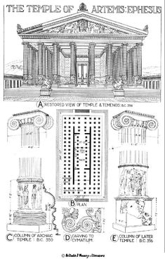 Lydia: One of the 7 Wonders of the Ancient World : Temple of Artemis at Ephesus Turkey