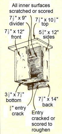Bat House Diagram 1