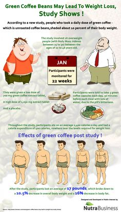 Lose weight after juice fast image 8