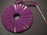 Tämän pipomallin olen todennut vuosien varrella niin toimivaksi, että pakko se on muillekin jakaa. Samankaltaisen pipon ohje on siis alunpe... Diy And Crafts, Knit Crochet, Knitting, Holiday Decor, Crocheting, Hats, Tejidos, Crochet, Tricot