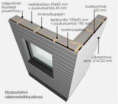 Rakenneleikkausesimerkki