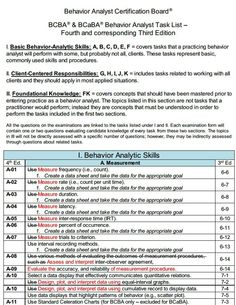 BCBA 4th Edition task list terms Flashcards | Quizlet