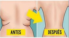 El bicarbonato de sodio es capaz de eliminar la grasa de la barriga, muslos, brazos y espalda