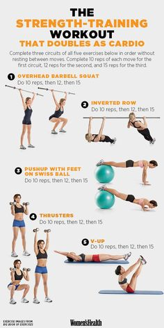 Fitness Routines, Fitness Tips, Fitness Motivation, Cardio Fitness, Fitness Exercises, Strength Training Workouts, Weight Training, Training Tips, Yoga