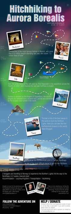 An infographic showing the travel experience we will live for 2 weeks, hitchhiking from Bucharest, Romania, to NordKapp, Norway! Aurora Borealis, Brewery, Norway, Transportation, Around The Worlds, Bucharest Romania, Learning, Infographics, Hiking