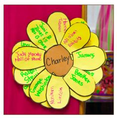 INSTRUCTIONGrowing Flowers is an activity that encourages students to read books.Students have the opportunity to create flowers by adding a petal each time they read a book.These flowers are displayed in the classroom to demonstrate student's enjoyment of reading and learning.These kind of displays allow students to feel proud of their work,and promote reading of a wide variety of books.Students also complete an activity associated with the book to enhance their comprehension of what was…