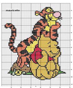 Gráfico feito pela Zaré Ponto X. Gráfico feito pela Zaré Ponto X.