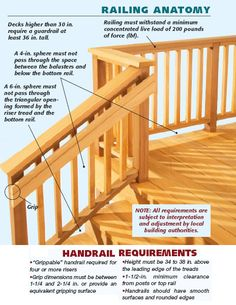 Simple Graphic Showing Handrail And Stair Railing Building Code Requirements