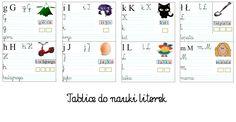 tablice alfabetyczne