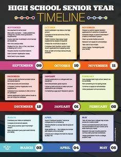 Check out this timeline! Here is everything you need to know about dates and deadlines during senior year of high school. Senior Year Of High School, High School Hacks, Life Hacks For School, High School Seniors, Graduating High School Early, High School Dating, High School Quotes, High School Graduation, School Life