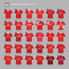 Most Awesome Manchester United Wallpapers 2018 Retro Manchester United Jerseys Manchester United Wallpapers 2018 Retro Manchester United Jerseys Retro Manchester United Jerseys Manchester United Football Kit, Manchester United Legends, Liverpool Kit, Liverpool Football Club, Old Trafford, Man United Kit, Jersey Retro, Manchester United Wallpaper, Classic Football Shirts