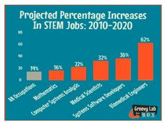 Deeper Learning, STEM Education and Real Work