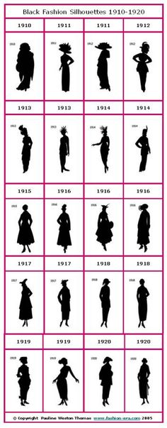 Google Image Result for http://www.fashion-era.com/images/silhouettes_black/1910to1920blksilsscreen.jpg