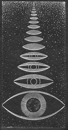 consciousness.