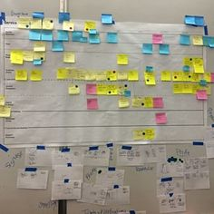 Service blueprints interplay of the different systems involved service blueprint malvernweather Image collections