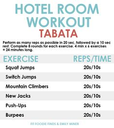 Tabata-Style Hotel Room Workout- bodyweight only, no equipment required!