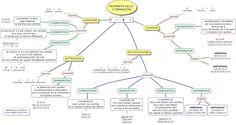 4+OPERAZIONI+mappe-scuola.com+luig.jpg (1600×854)