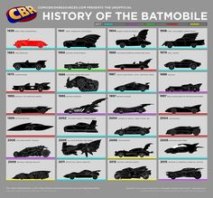 """328 Likes, 12 Comments - Comic Book Talk Show Podcast (@petesbasement) on Instagram: """"Check out this awesome History of the Batmobile poster! For a full sized pic go to our Facebook or…"""""""