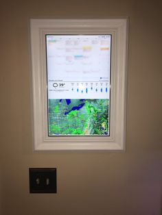 Raspberry Pi display with Google calendar, weather and more #piday #raspberrypi @Raspberry_Pi « Adafruit Industries – Makers, hackers, artists, designers and engineers!