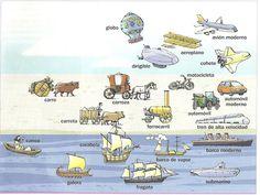 La Historia de los Transportes: Los medios de transporte a lo largo del tiempo Flipped Classroom, Transportation, Comics, Html, Art Decor, Spanish, Wall Art, Google, Trains